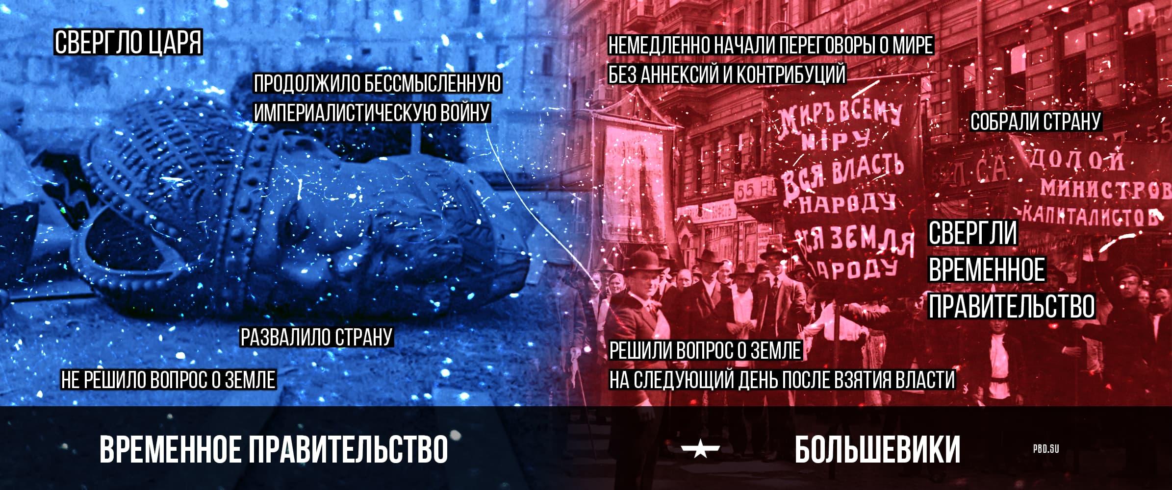 Многие люди до сих пор считают, что большевики свергли «царя-батюшку».  Бывает доходит до того, что на коммунистов списывают и продажу Аляски.  Поэтому не ... 899343d7ff3